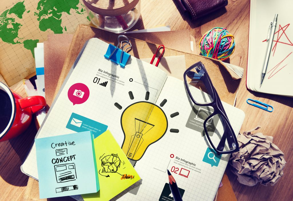 Creativity and Business Success
