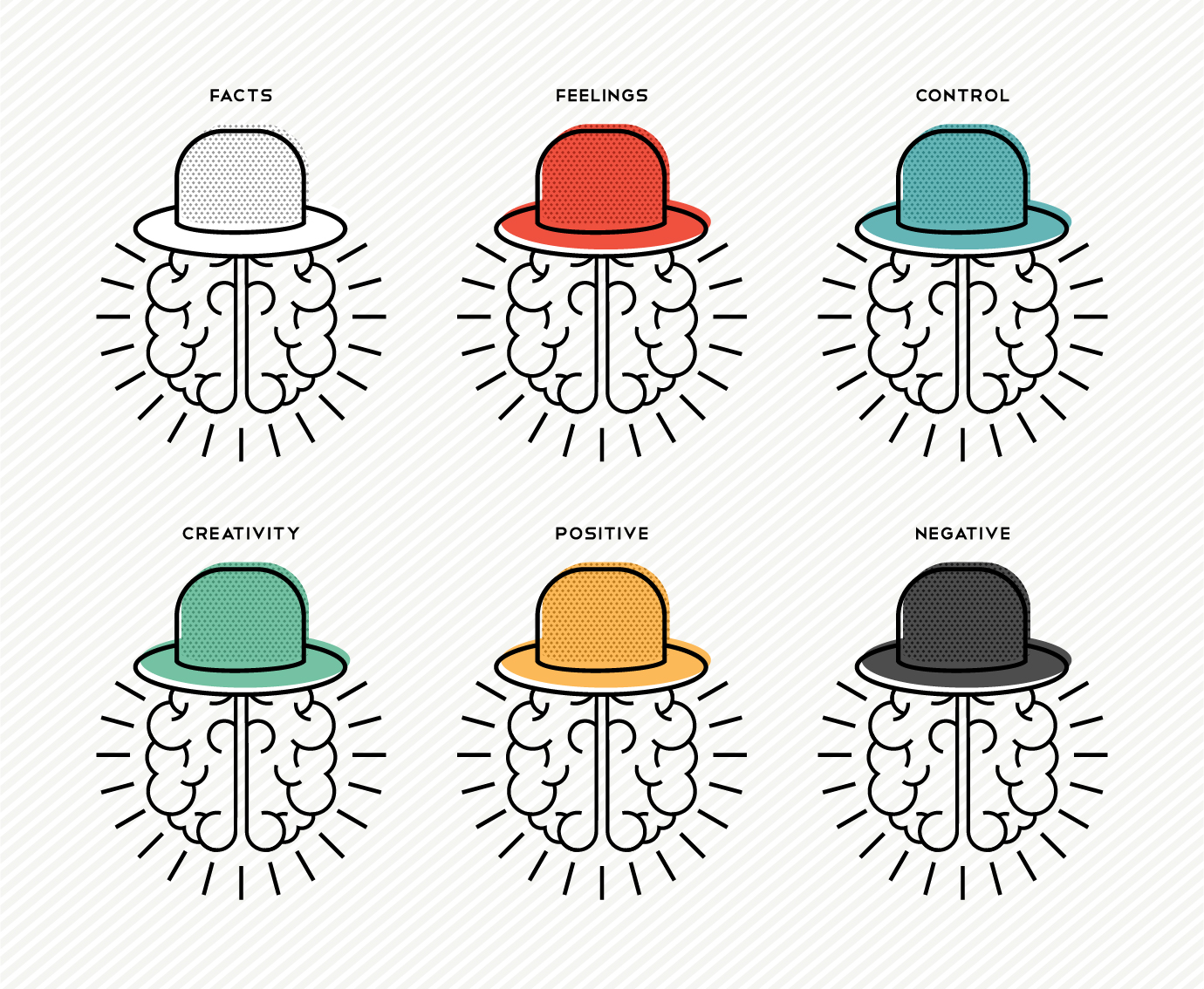 The six thinking hats inspired by de Bono (Illustration by cienpiesnf | stocks.adobe.com)